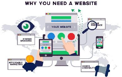 6 دلیل برای اهمیت وب سایت در کسب و کار شما